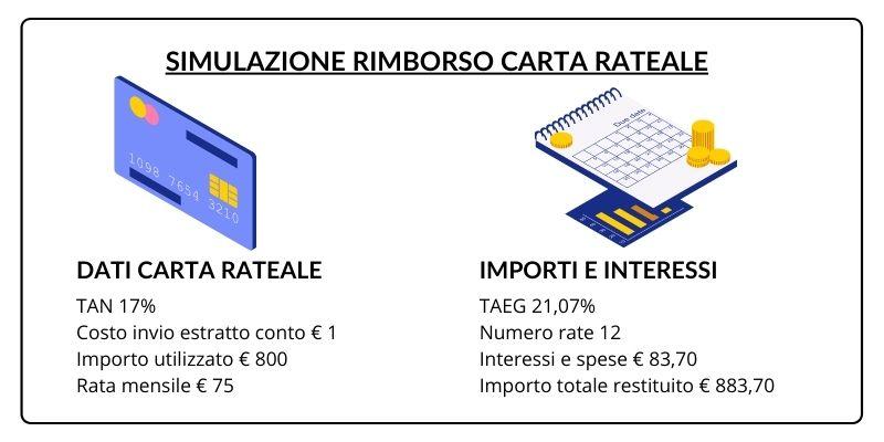Simulazione rimborso carta di credito rateale